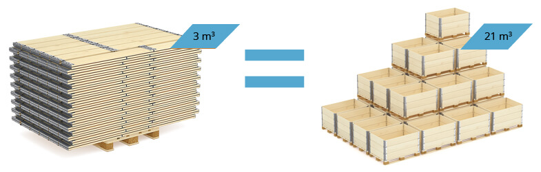 Pallet Collars Capacity Concept