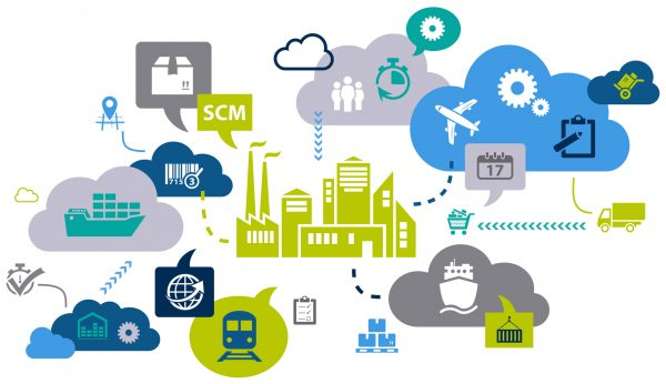 Best Practices in Supply Chain