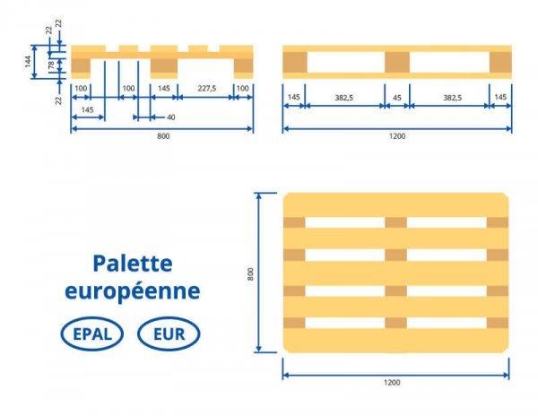 Palette Epal Euro