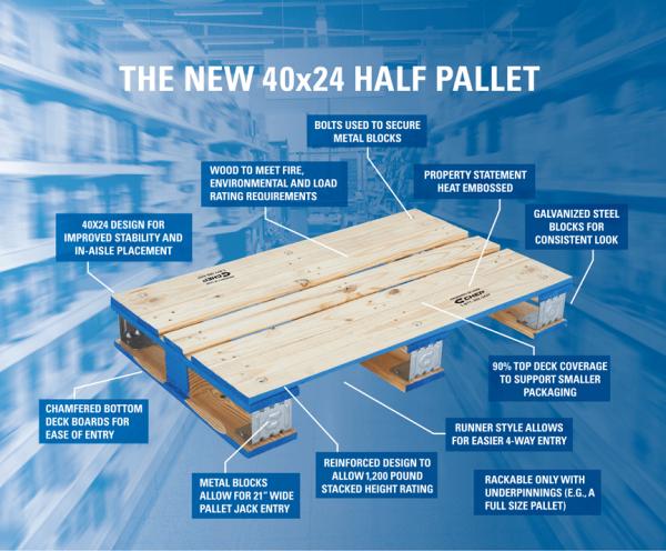 New Half Pallet