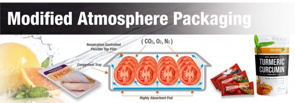 MAP Modified Atmosphere Packaging