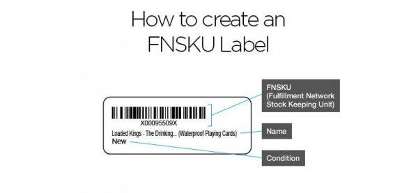 SKU Code System